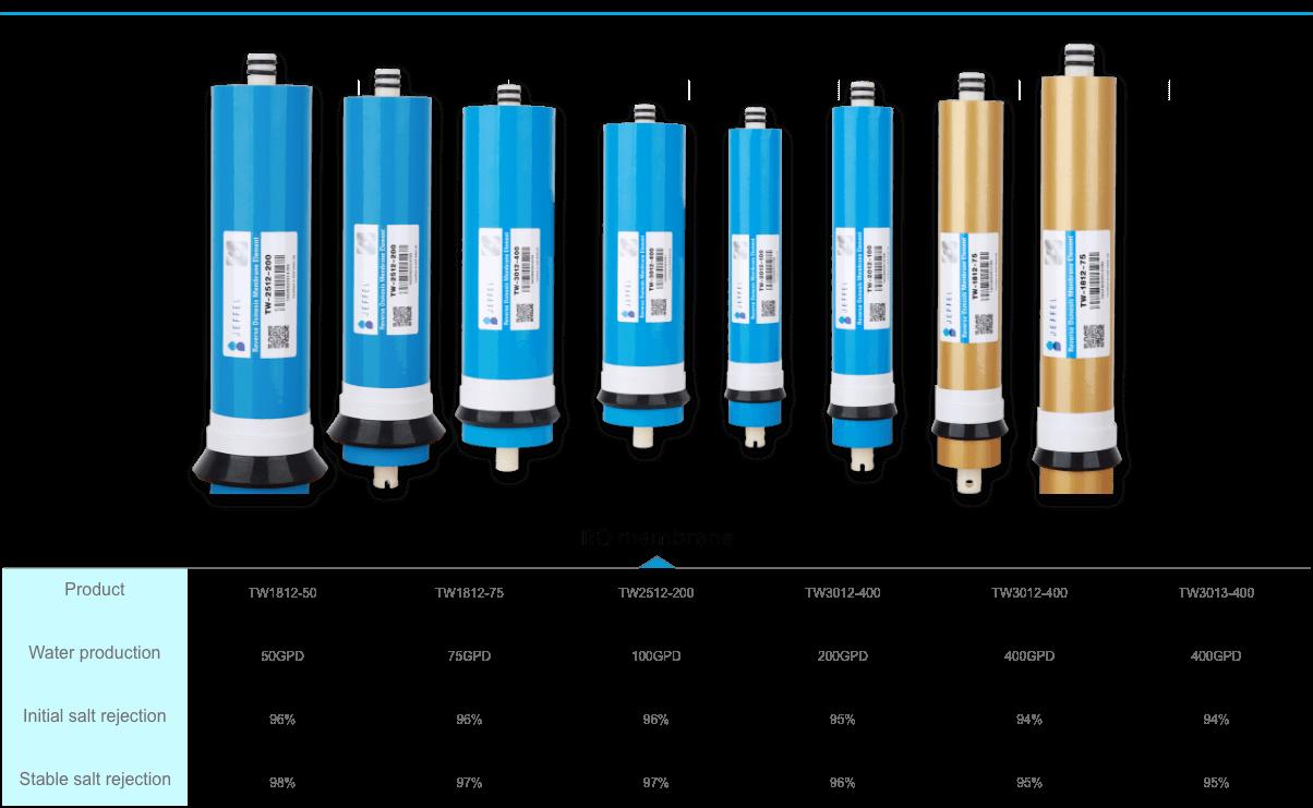 水:工净水过滤-反渗透 – 1.png